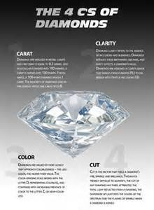 how to buy a diamond ring